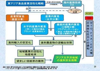environmental management accounting applications and eco-efficiency case studies from japan Case studies benchmarking environmental management the intended application of the eco-efficiency assessment is considered during the goal and scope.